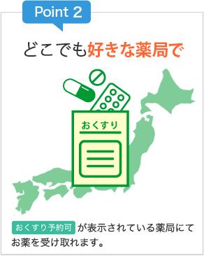 Point2 全国3.7万件の薬局でお薬を受け取れます。
